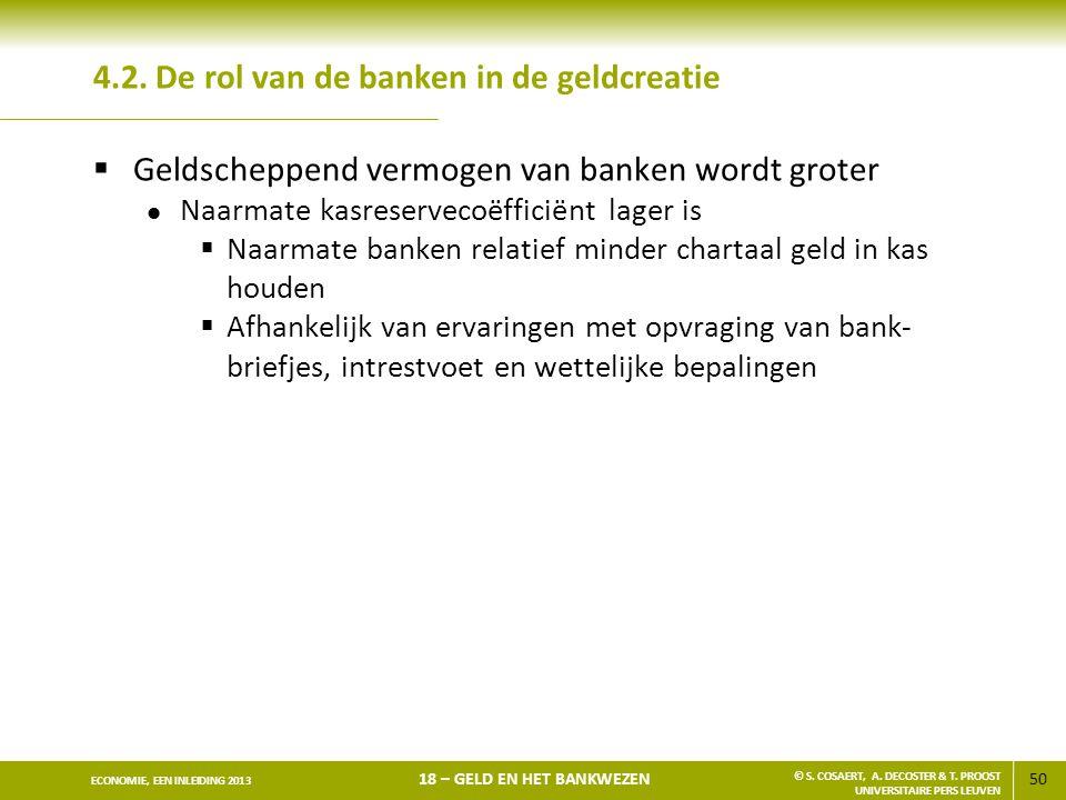4.2. De rol van de banken in de geldcreatie