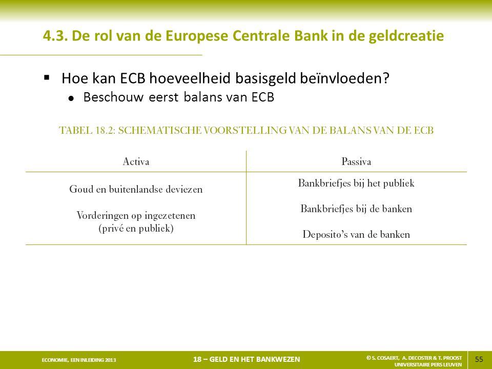 4.3. De rol van de Europese Centrale Bank in de geldcreatie