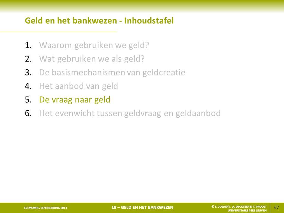 Geld en het bankwezen - Inhoudstafel