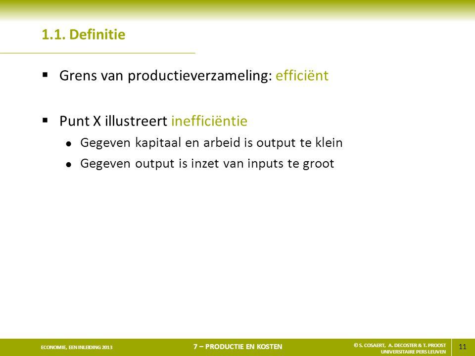 Grens van productieverzameling: efficiënt