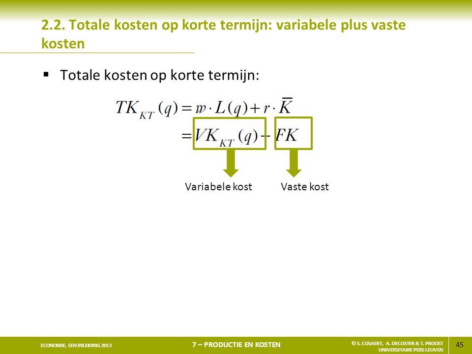2.2. Totale kosten op korte termijn: variabele plus vaste kosten