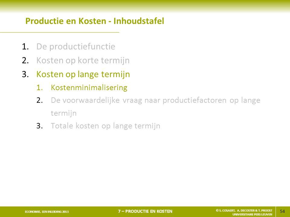 Productie en Kosten - Inhoudstafel