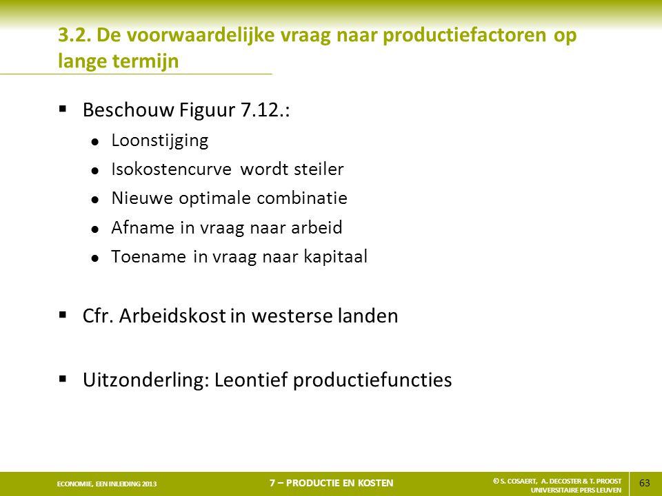 3.2. De voorwaardelijke vraag naar productiefactoren op lange termijn
