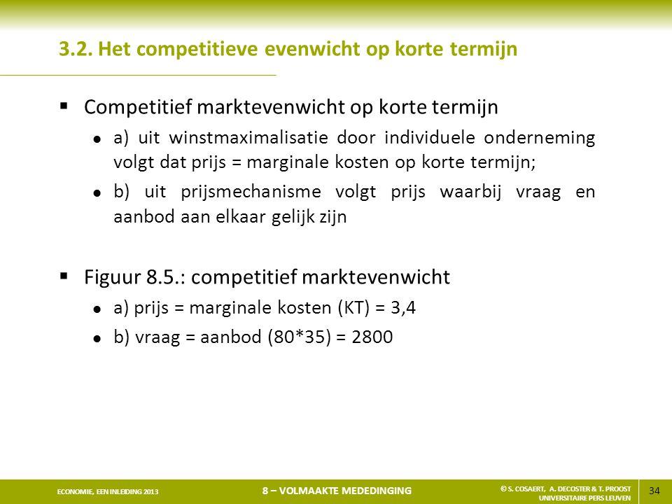 3.2. Het competitieve evenwicht op korte termijn