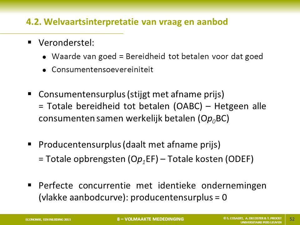 4.2. Welvaartsinterpretatie van vraag en aanbod