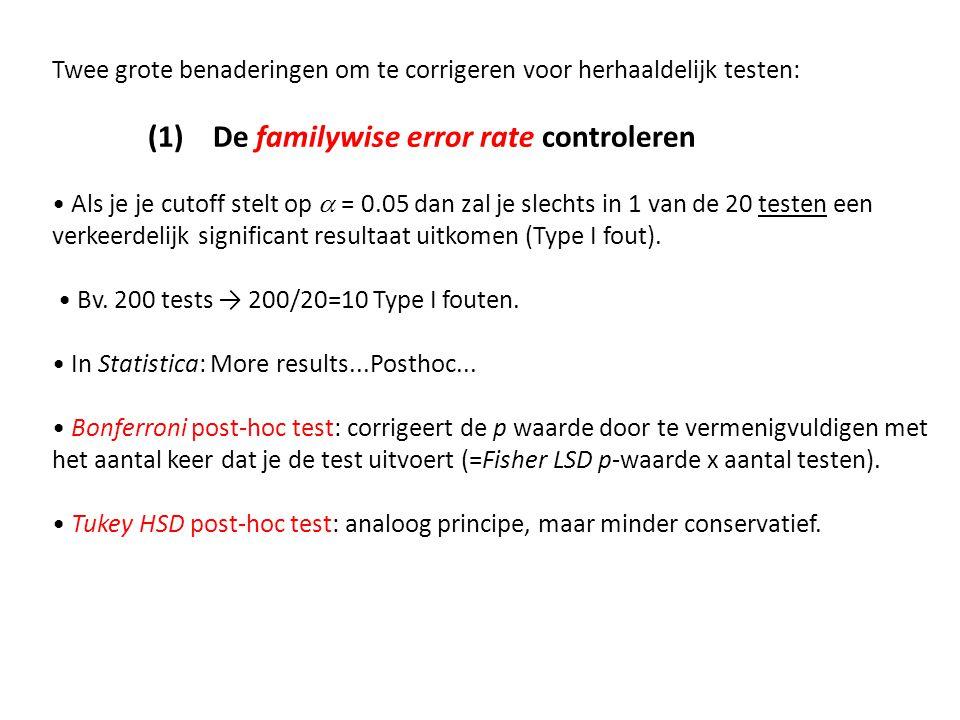 (1) De familywise error rate controleren