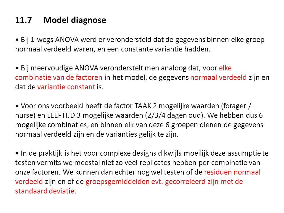 11.7 Model diagnose
