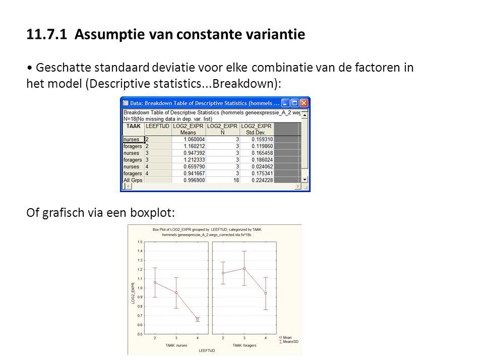 11.7.1 Assumptie van constante variantie