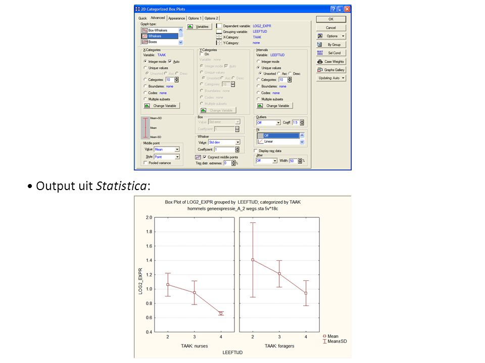 • Output uit Statistica: