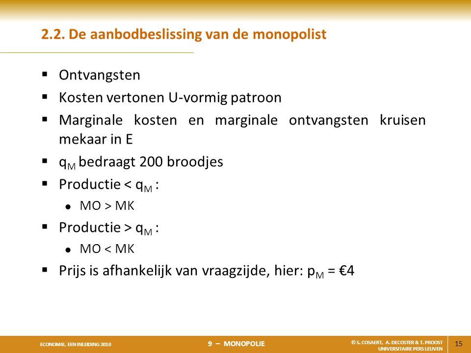 2.2. De aanbodbeslissing van de monopolist