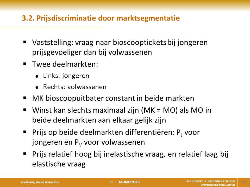 3.2. Prijsdiscriminatie door marktsegmentatie