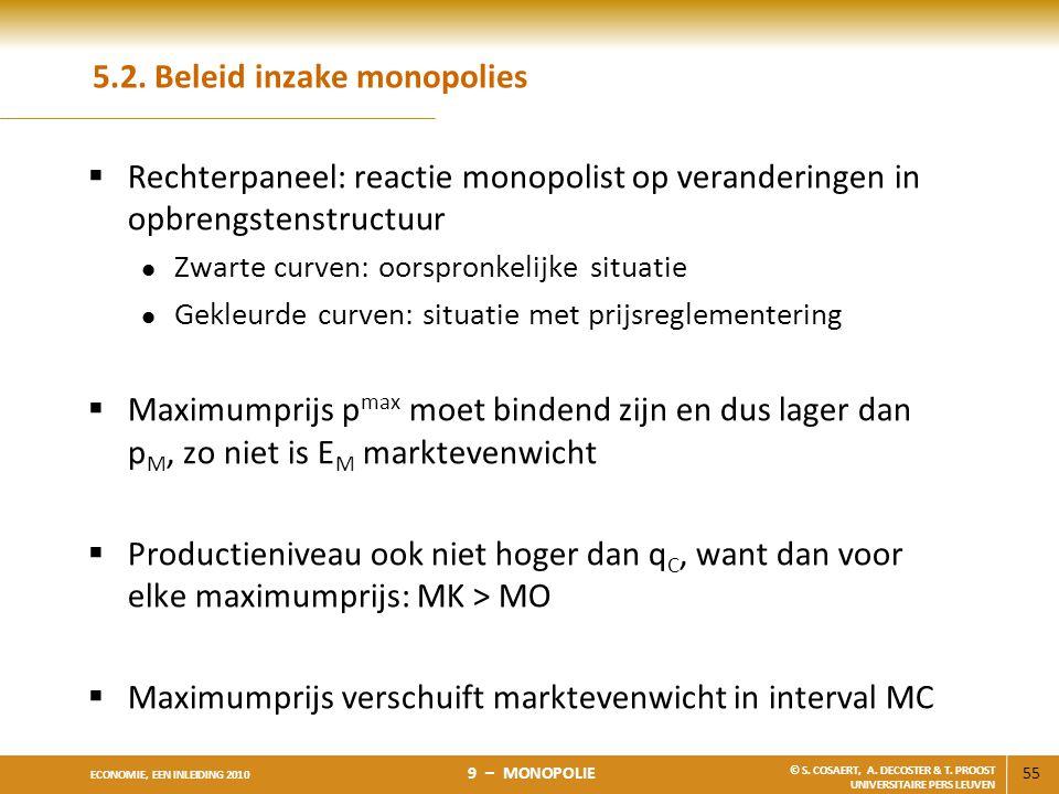 5.2. Beleid inzake monopolies