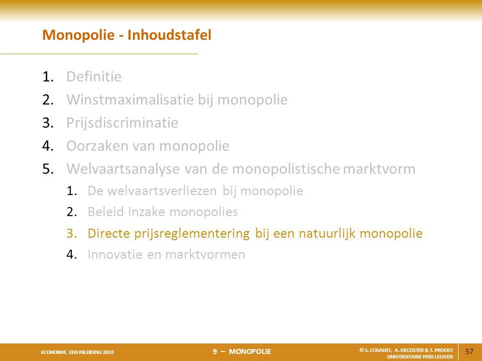 Monopolie - Inhoudstafel