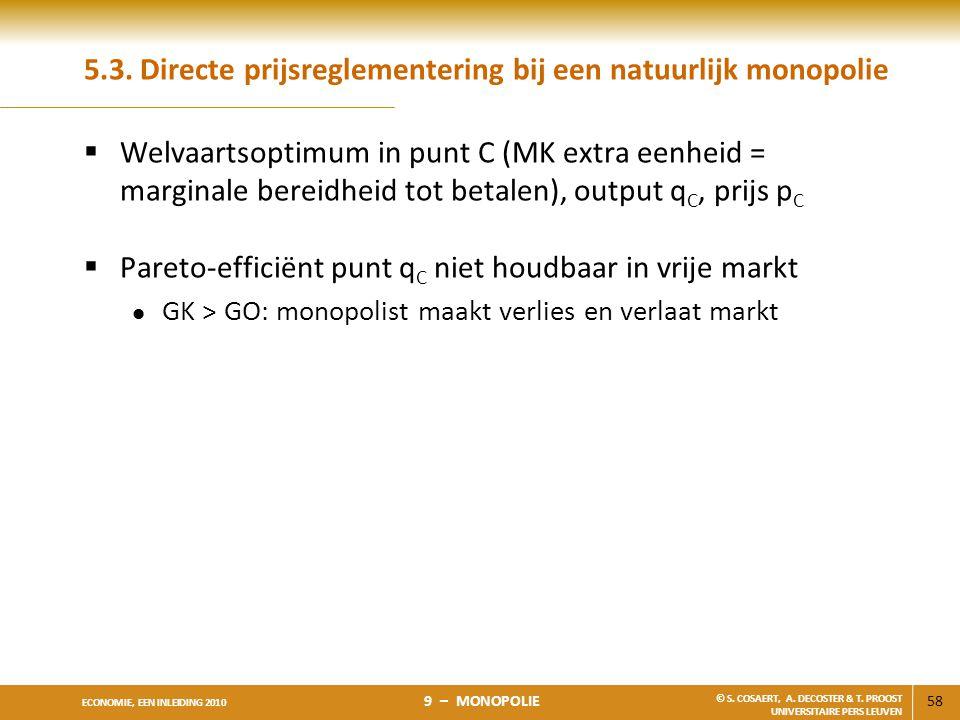 5.3. Directe prijsreglementering bij een natuurlijk monopolie