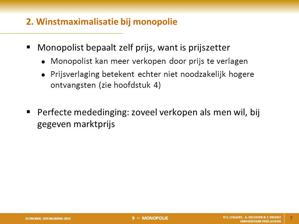 2. Winstmaximalisatie bij monopolie