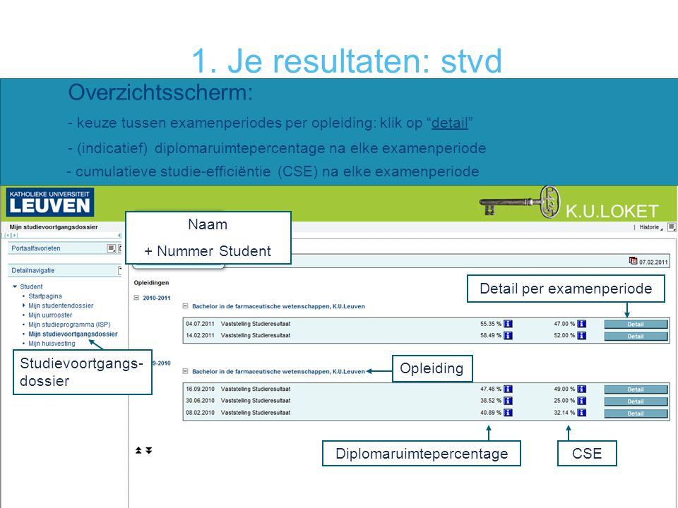 1. Je resultaten: stvd Overzichtsscherm: - keuze tussen examenperiodes per opleiding: klik op detail