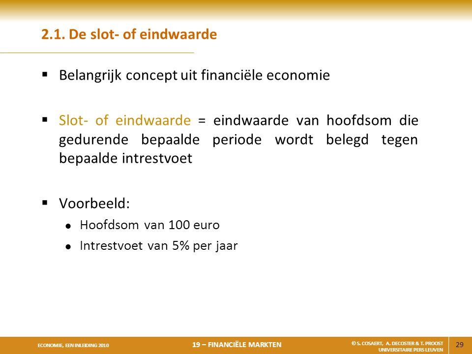 Belangrijk concept uit financiële economie