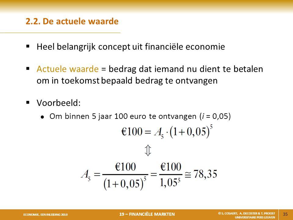 Heel belangrijk concept uit financiële economie