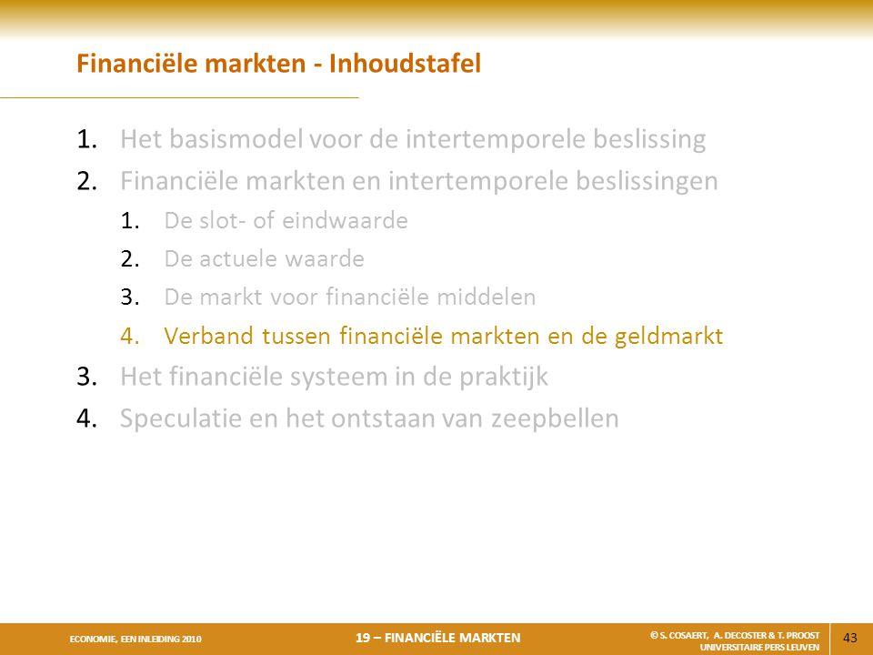 Financiële markten - Inhoudstafel