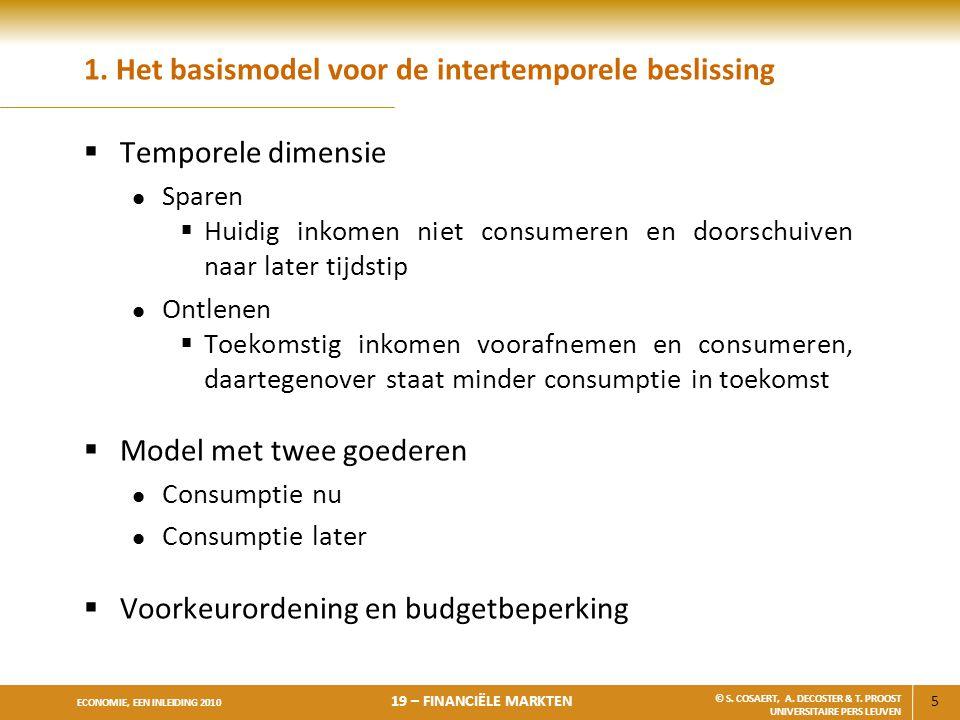 1. Het basismodel voor de intertemporele beslissing