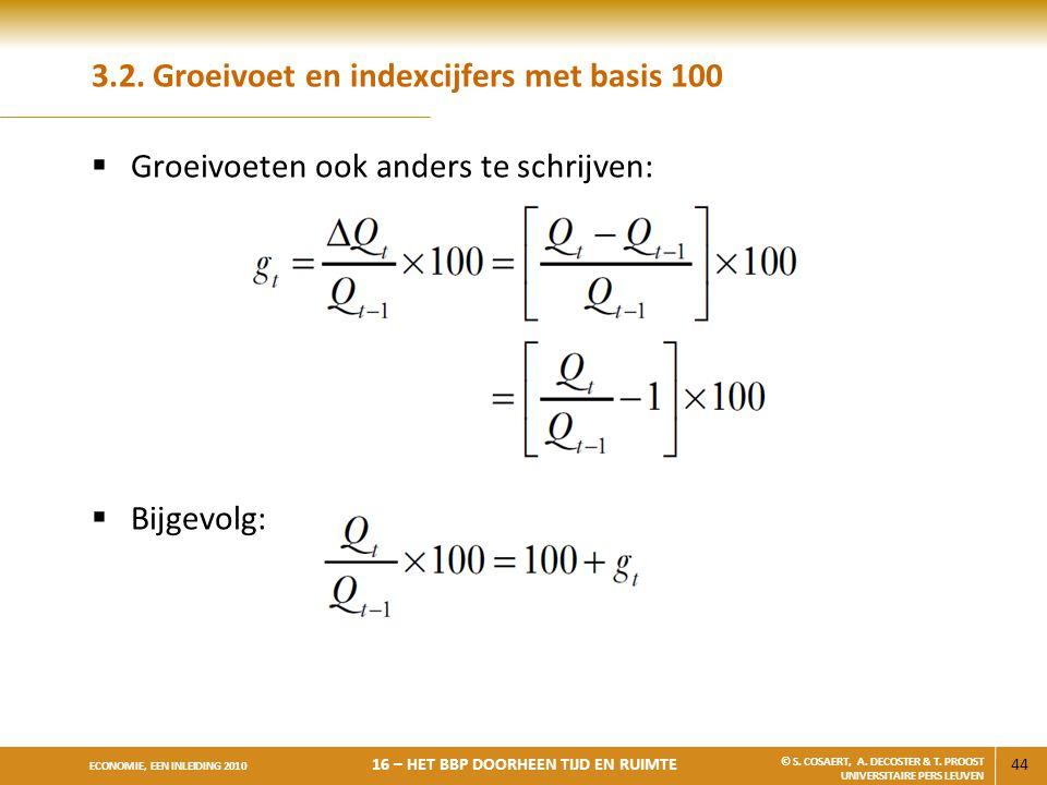 3.2. Groeivoet en indexcijfers met basis 100