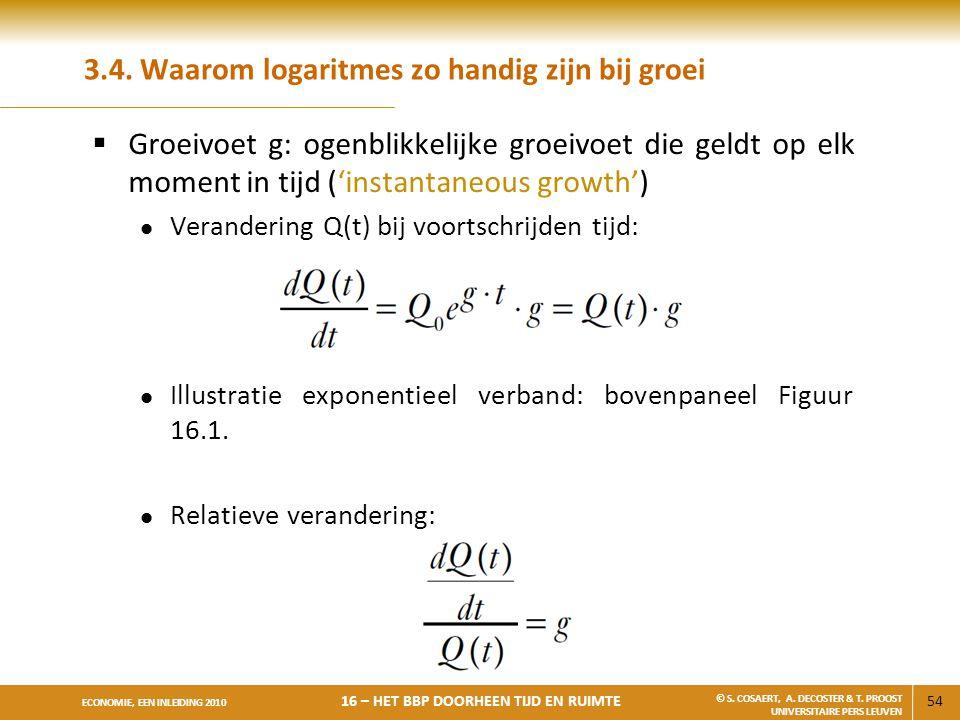 3.4. Waarom logaritmes zo handig zijn bij groei