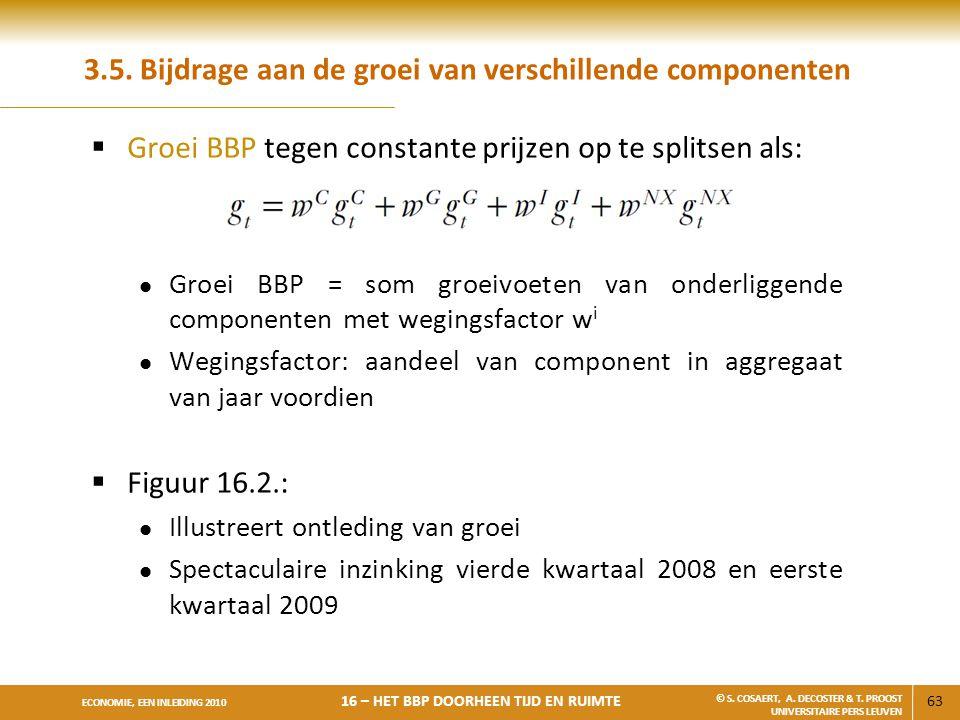 3.5. Bijdrage aan de groei van verschillende componenten