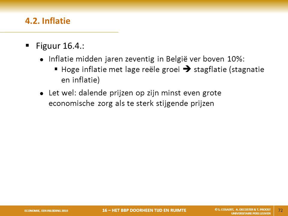 4.2. Inflatie Figuur 16.4.: Inflatie midden jaren zeventig in België ver boven 10%: