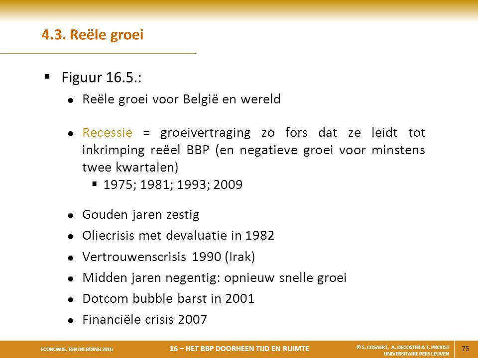4.3. Reële groei Figuur 16.5.: Reële groei voor België en wereld