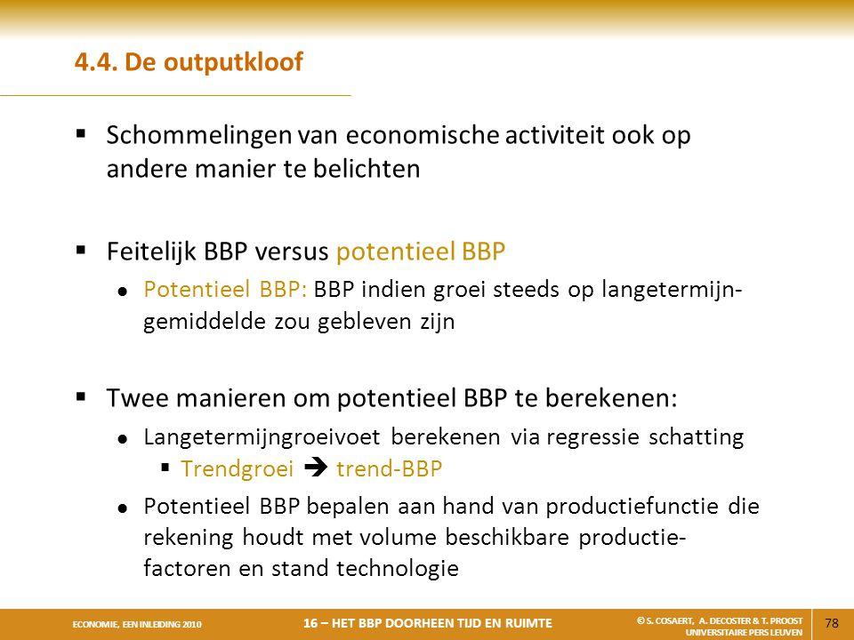 Feitelijk BBP versus potentieel BBP