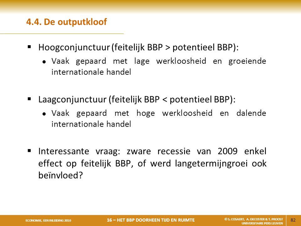 Hoogconjunctuur (feitelijk BBP > potentieel BBP):