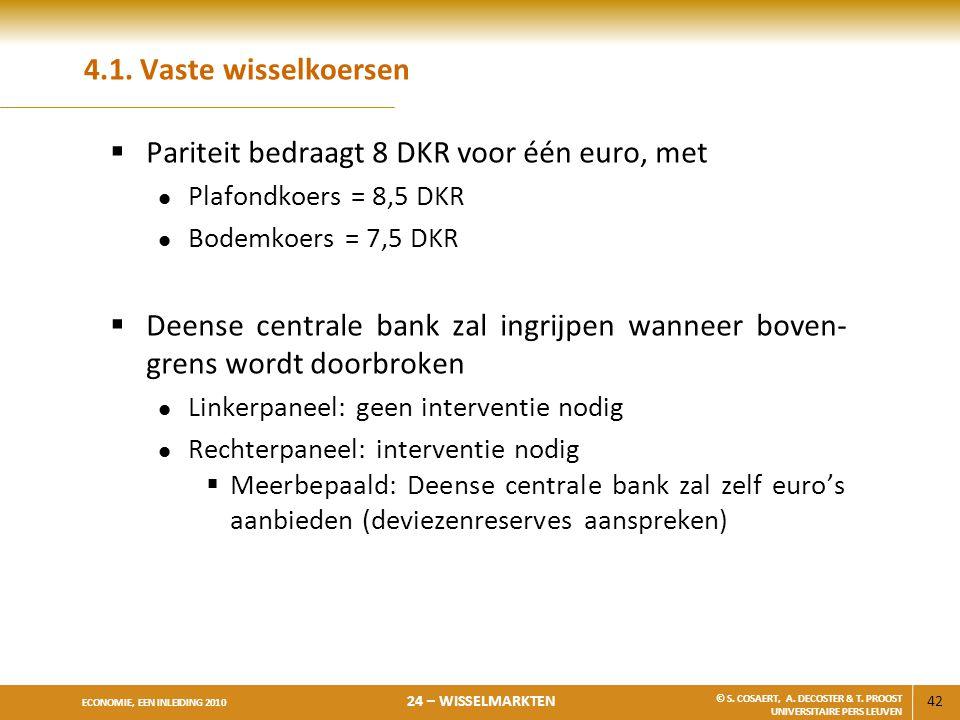 Pariteit bedraagt 8 DKR voor één euro, met