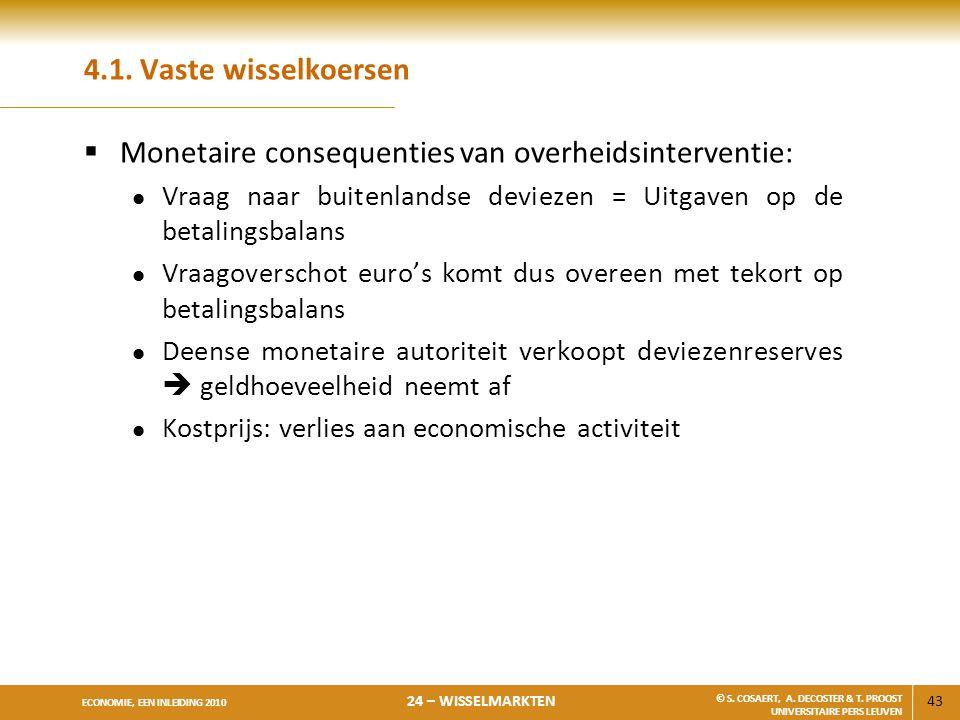 Monetaire consequenties van overheidsinterventie: