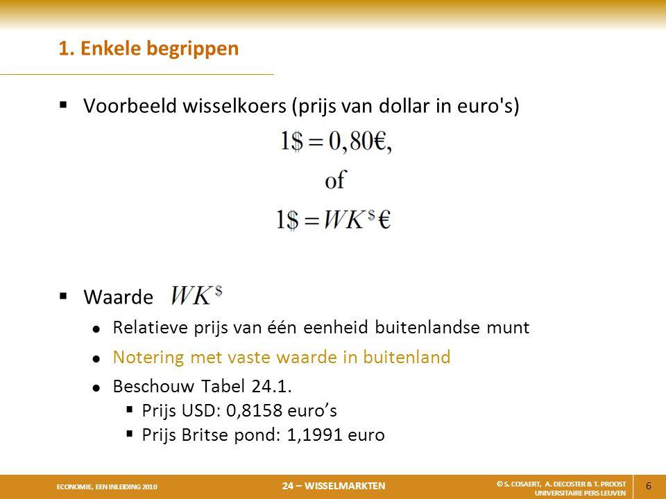 Voorbeeld wisselkoers (prijs van dollar in euro s)