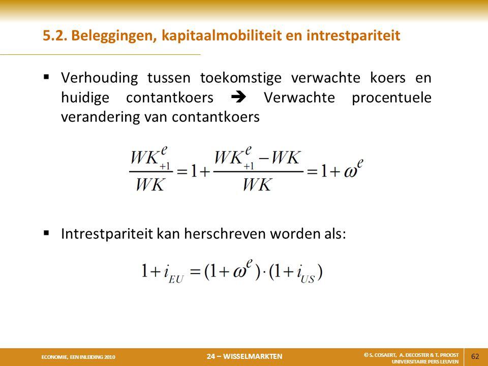 5.2. Beleggingen, kapitaalmobiliteit en intrestpariteit