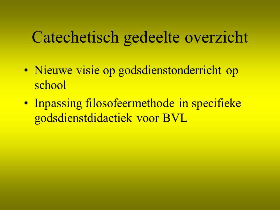 Catechetisch gedeelte overzicht