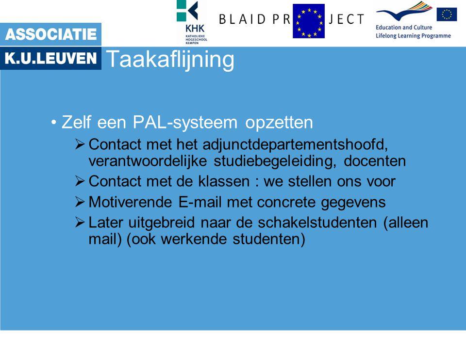 Taakaflijning • Zelf een PAL-systeem opzetten