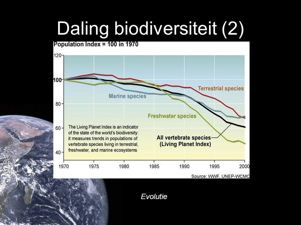 Daling biodiversiteit (2)