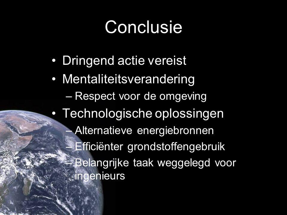 Conclusie Dringend actie vereist Mentaliteitsverandering