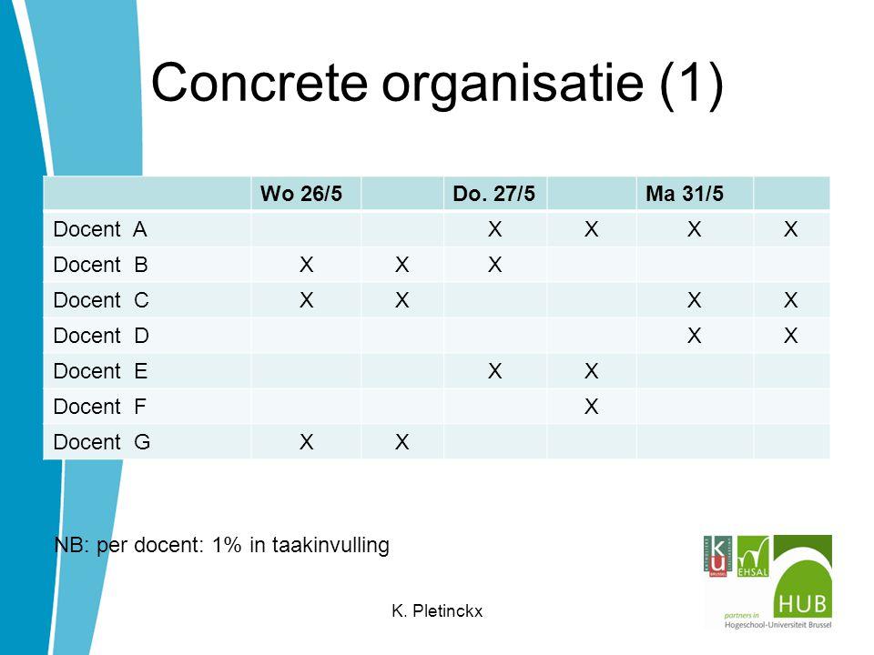 Concrete organisatie (1)