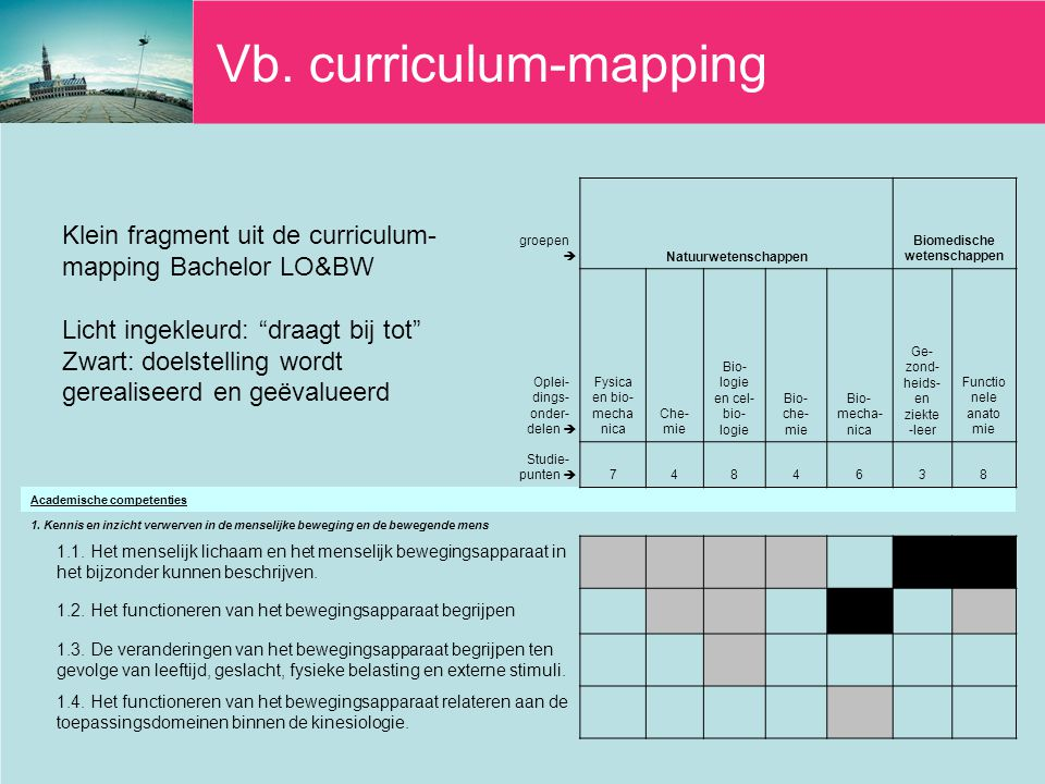 Vb. curriculum-mapping