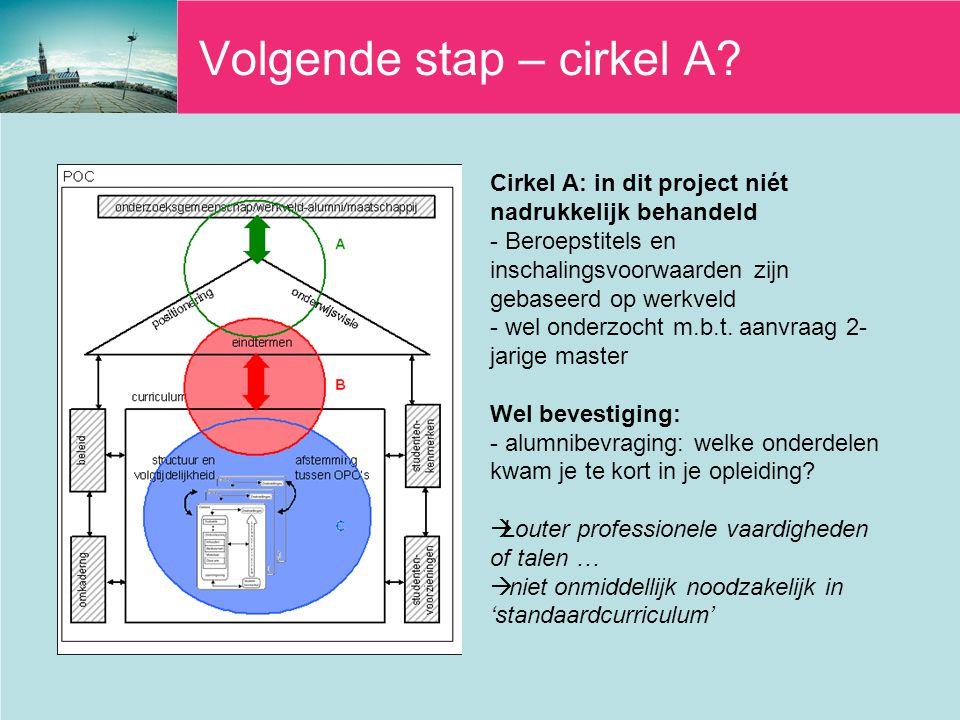 Volgende stap – cirkel A