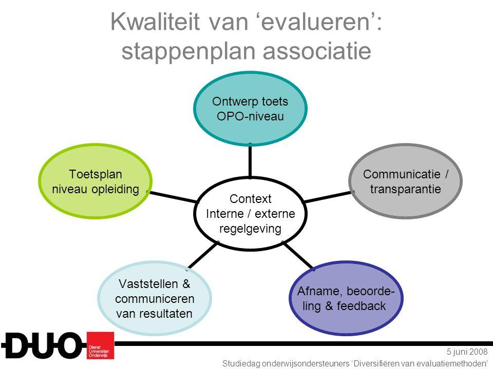 Kwaliteit van 'evalueren': stappenplan associatie