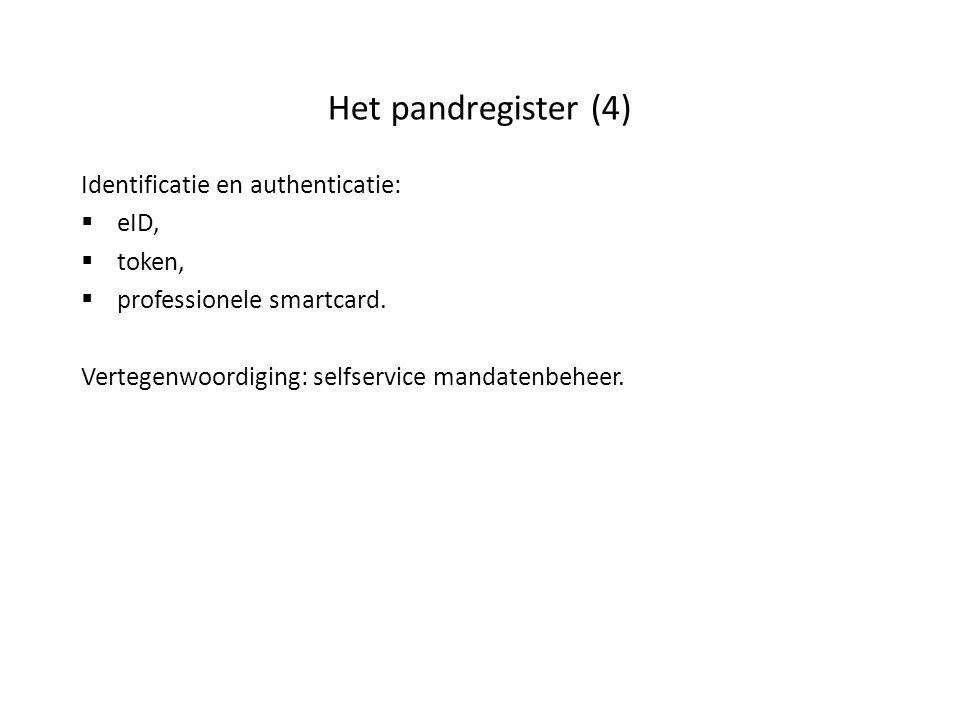 Het pandregister (4) Identificatie en authenticatie: eID, token,