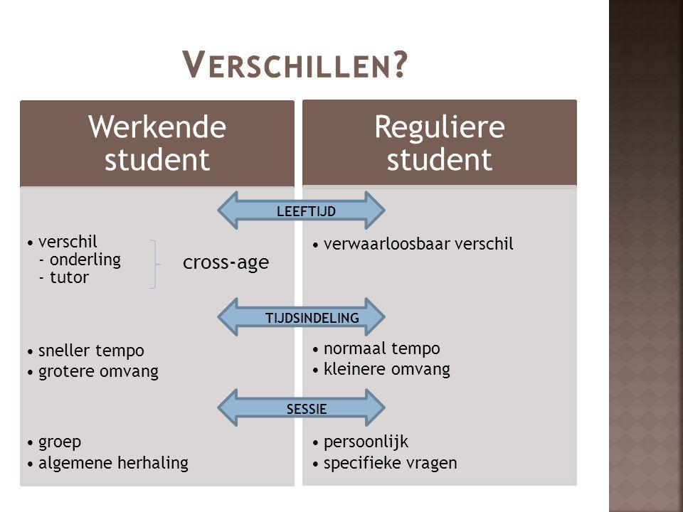 Verschillen Werkende student Reguliere student cross-age