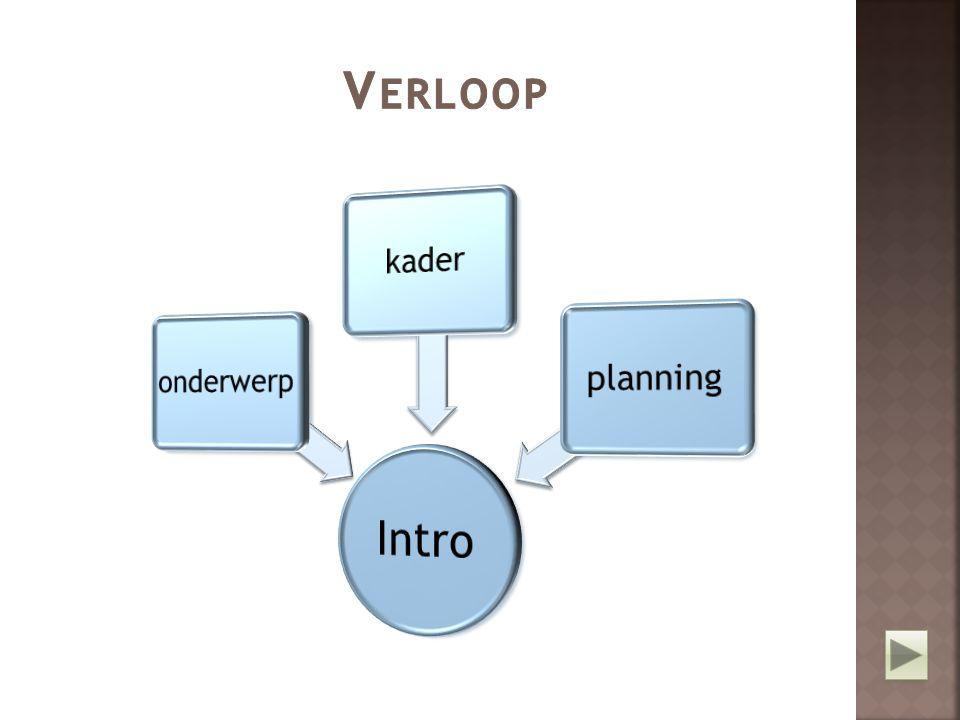 Verloop Intro onderwerp kader planning