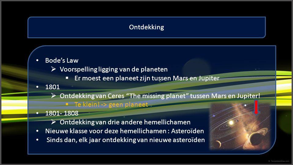 Ontdekking Bode's Law. Voorspelling ligging van de planeten. Er moest een planeet zijn tussen Mars en Jupiter.