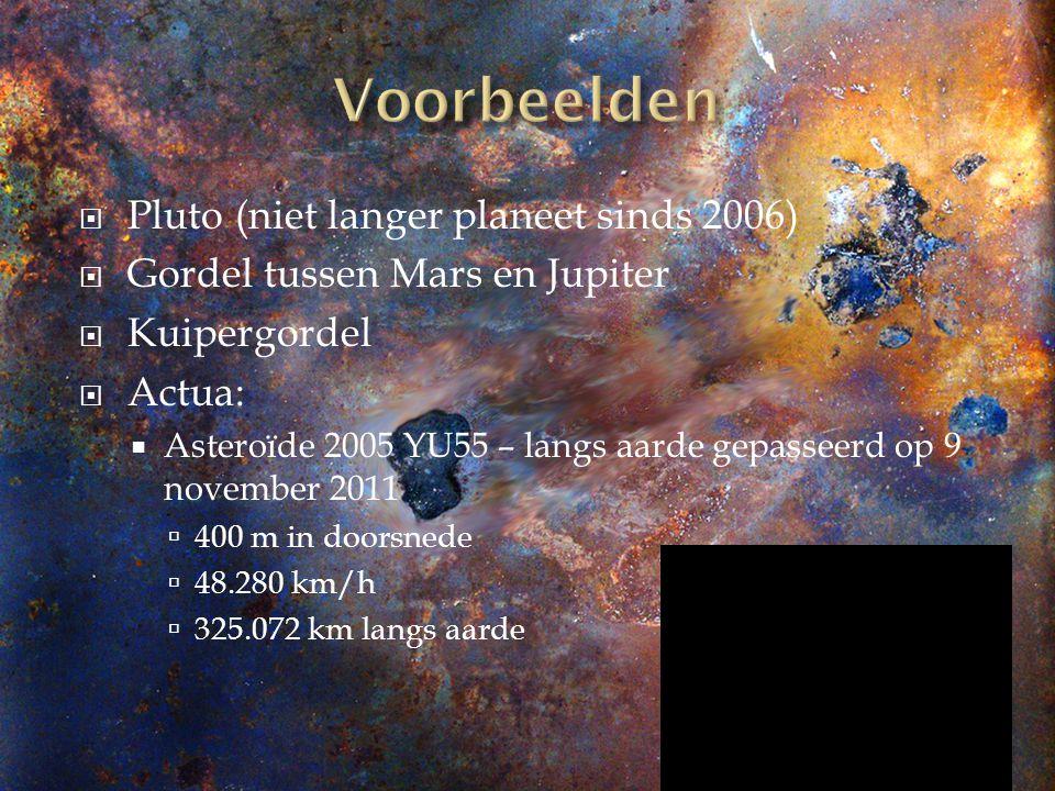 Voorbeelden Pluto (niet langer planeet sinds 2006)