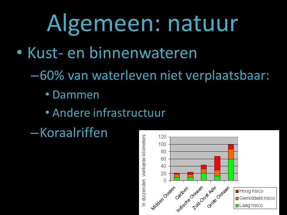 Algemeen: natuur Kust- en binnenwateren