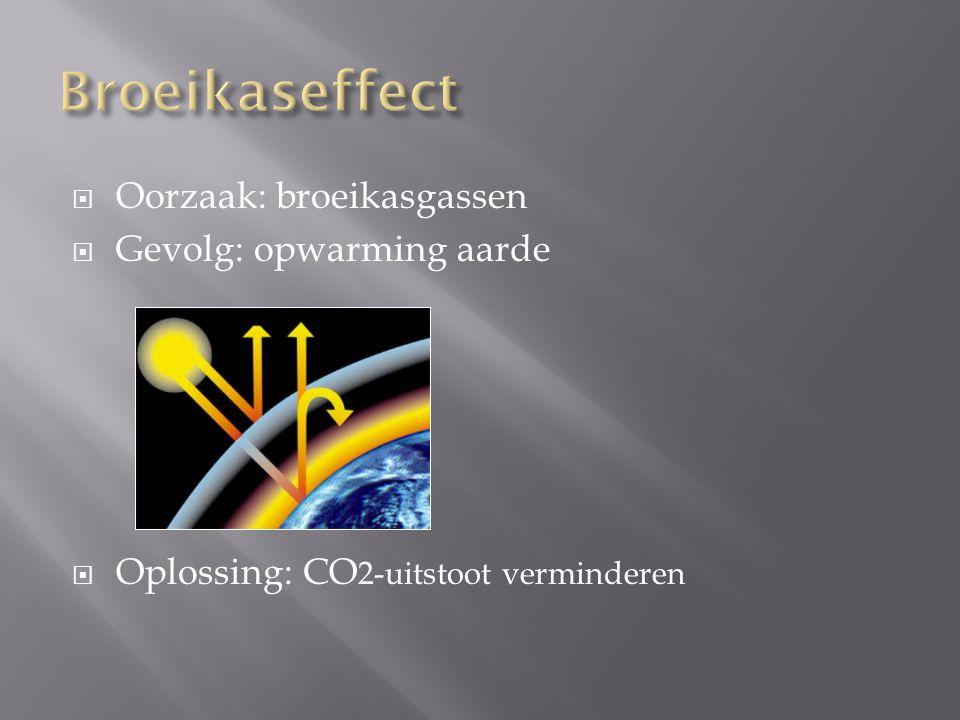 Broeikaseffect Oorzaak: broeikasgassen Gevolg: opwarming aarde